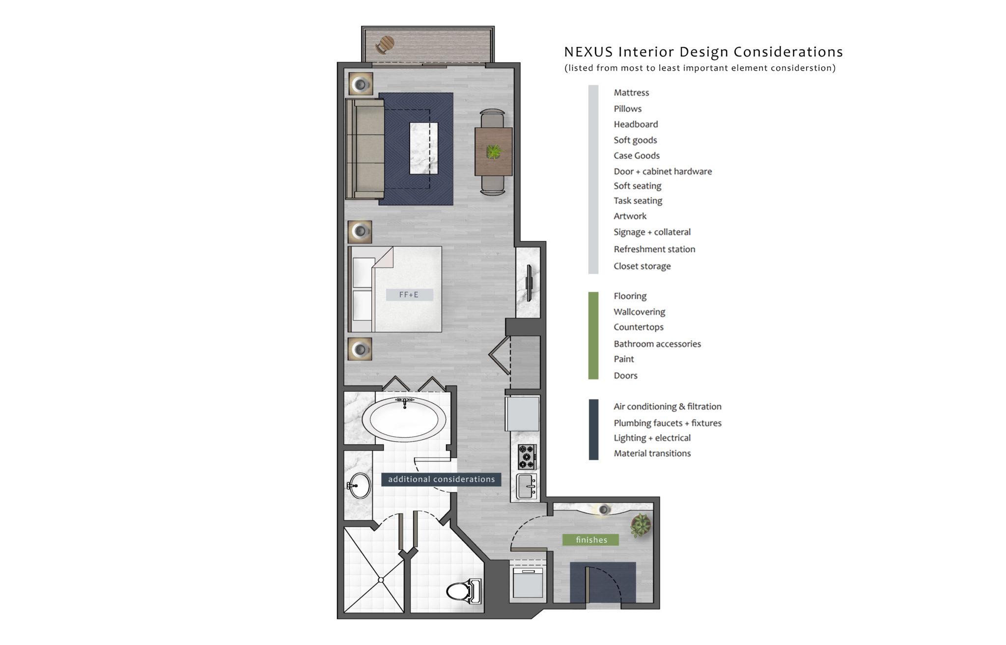 Nexus Interior Design